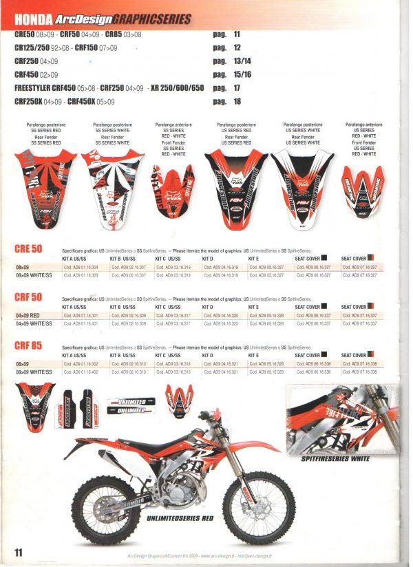 Akciós ARC-Design Honda A-kit 1