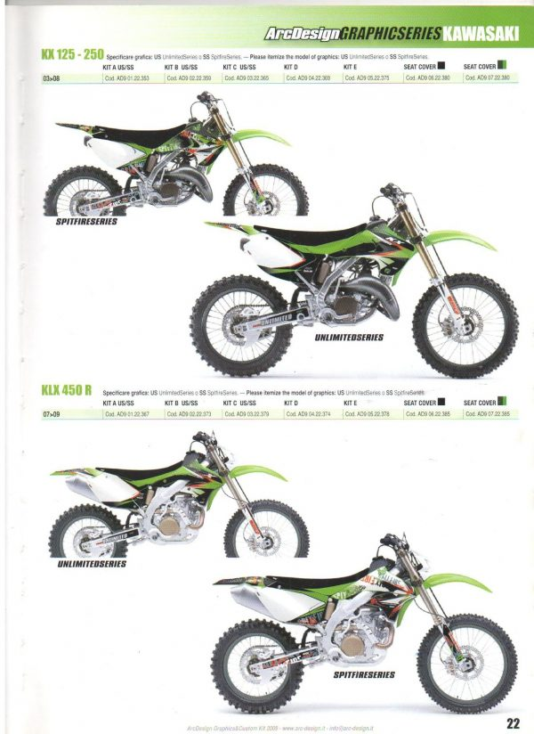 Akciós ARC-Design Kawasaki A-kit 1