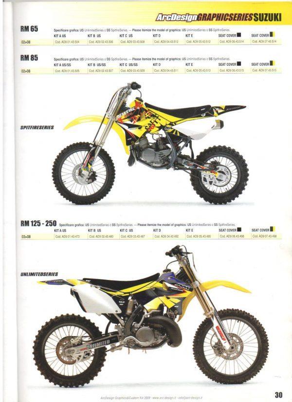 Akciós ARC-Design Suzuki C-kit 1